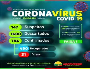 Arcoverde confirma 15 casos de Covid-19 nesta quinta-feira (13)
