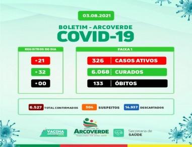 Arcoverde registra 21 casos e 32 curados da Covid-19 nesta terça (03)